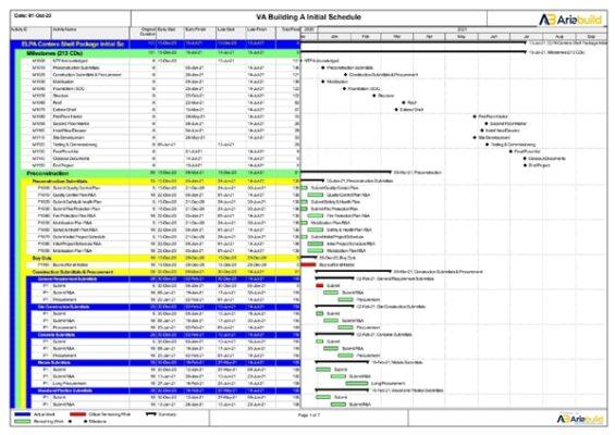 CPM Scheduling Dashboard